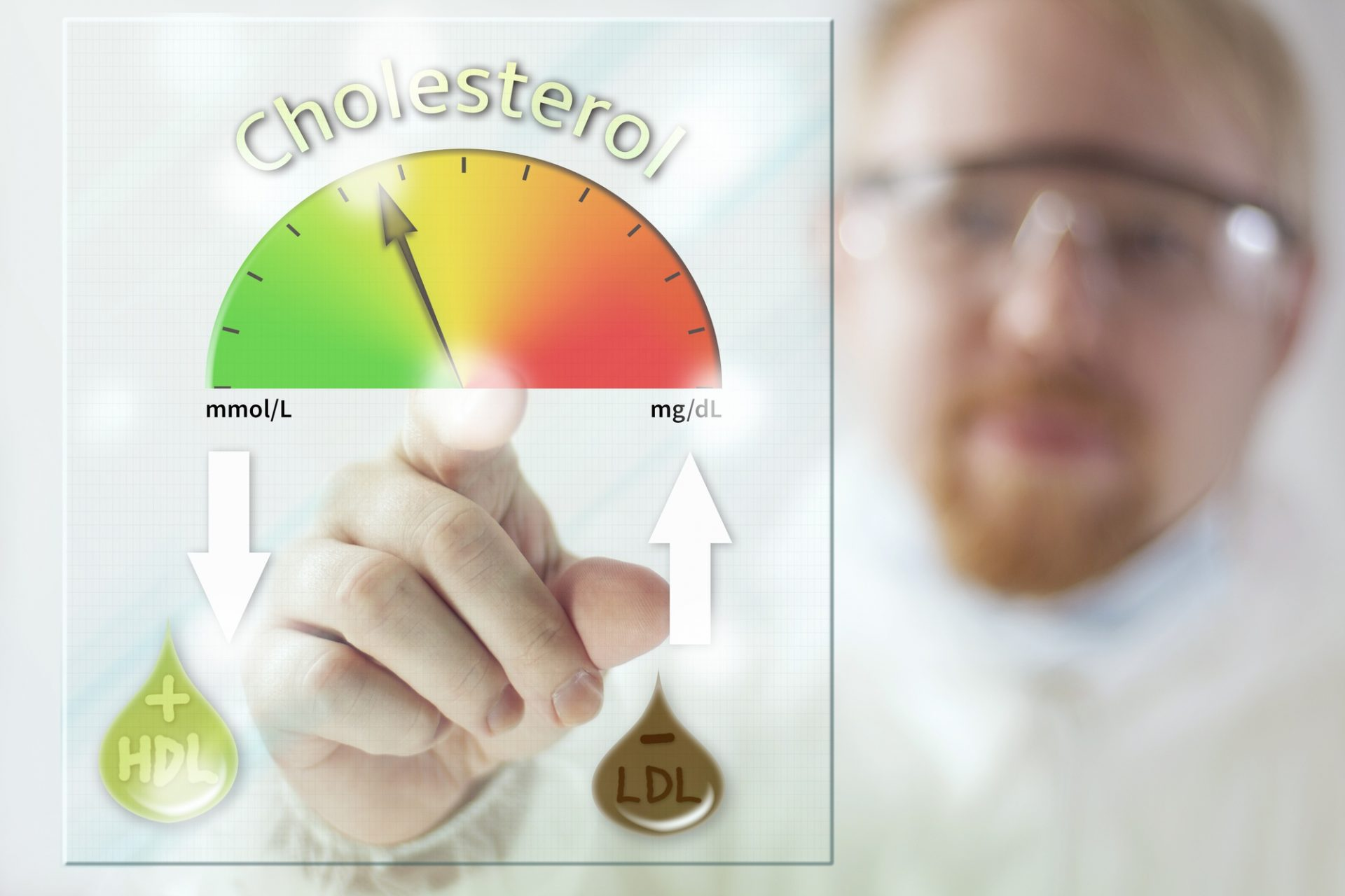 Quais os valores ideais de colesterol